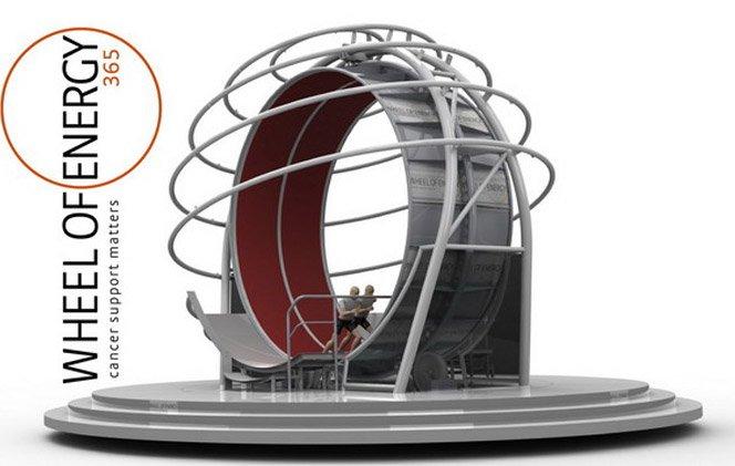 A roda da energia irá girar durante 1 ano contra o câncer
