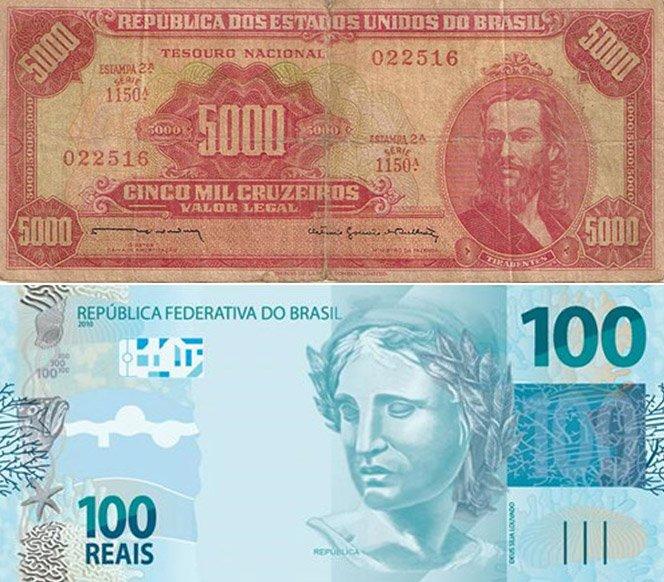 A evolução do dinheiro brasileiro