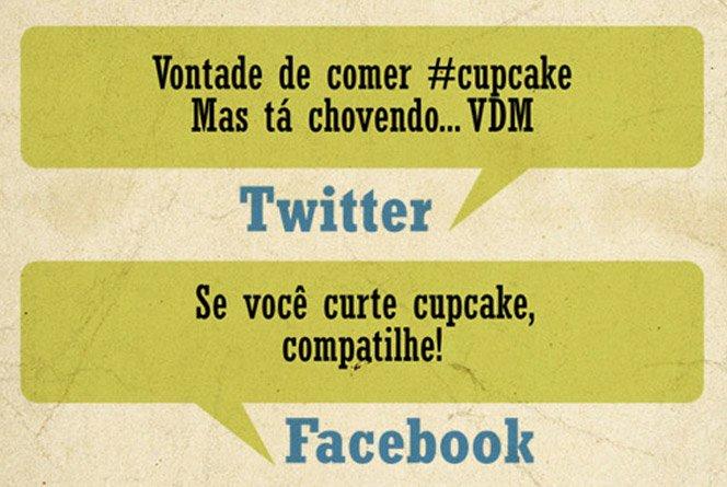 Entenda as redes sociais no Brasil