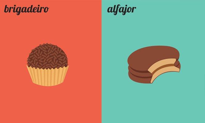 Ilustrações comparando Sampa vs Buenos Aires