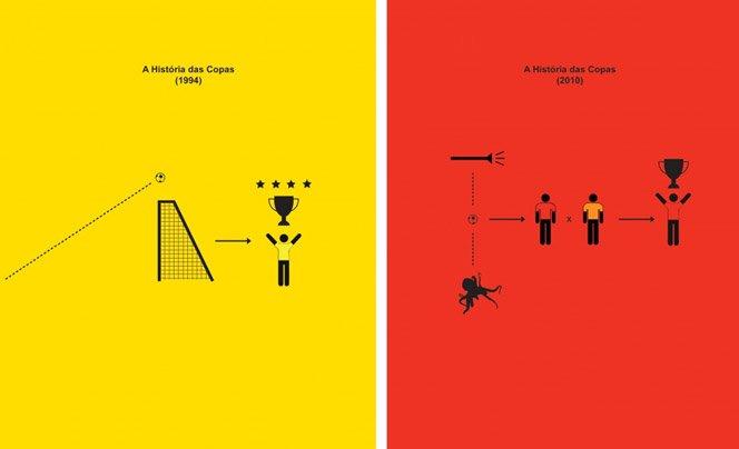 Finais das Copas do Mundo em posters minimalistas