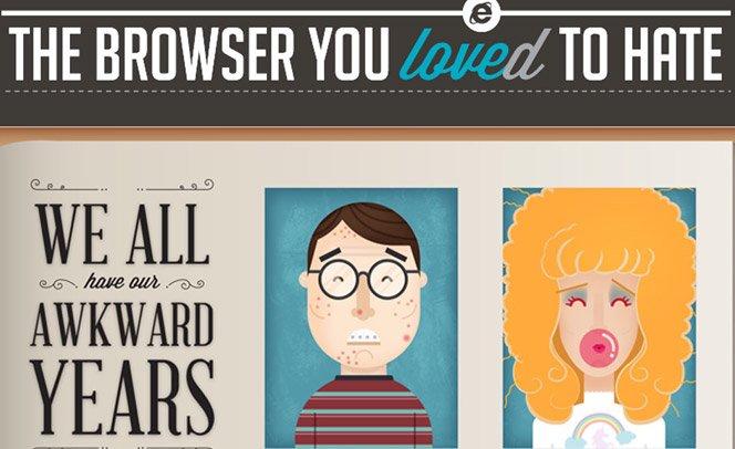 Internet Explorer reconhece erros passados e ironiza com campanha para quem odiava o navegador