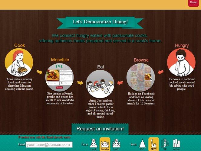 Democratizando o jantar com o Feastly