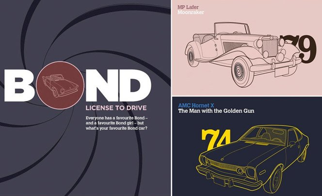 Infográfico mostra os memoráveis carros  de James Bond dos últimos 50 anos