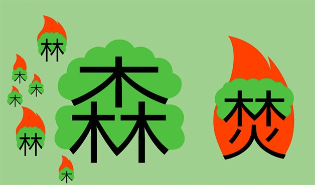 Chineasy3