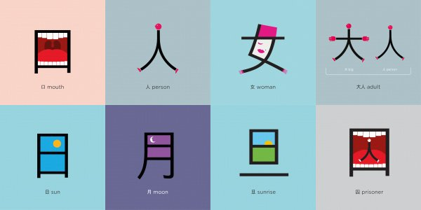 Chineasy7