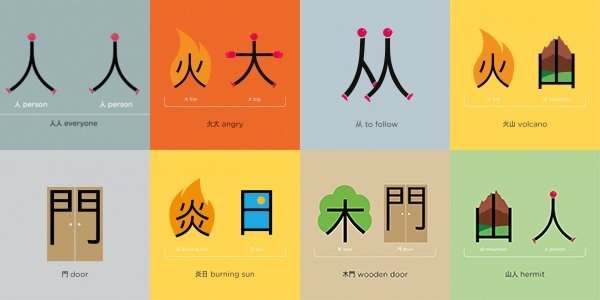 Chineasy9