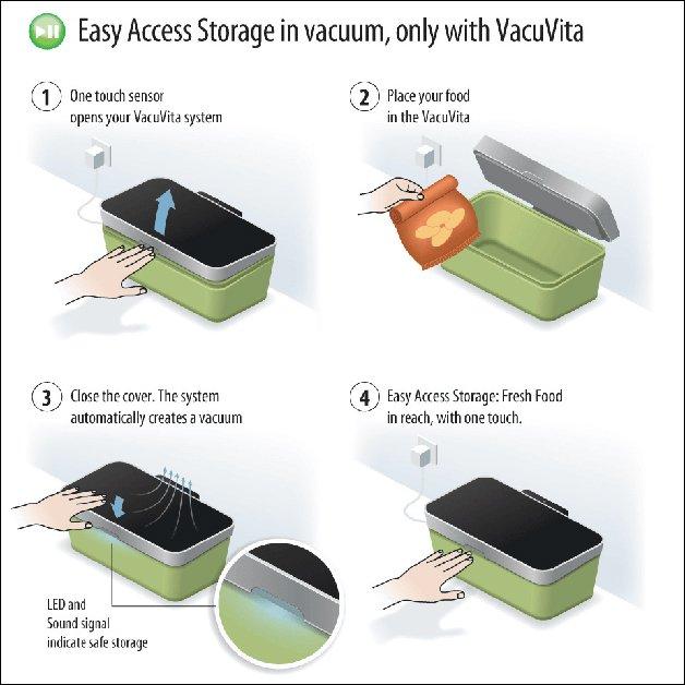 VacuVita3