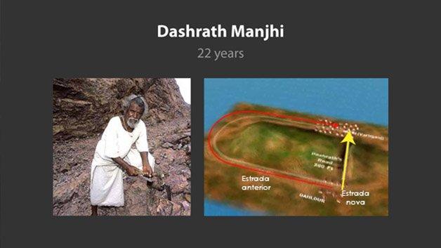 dashrath