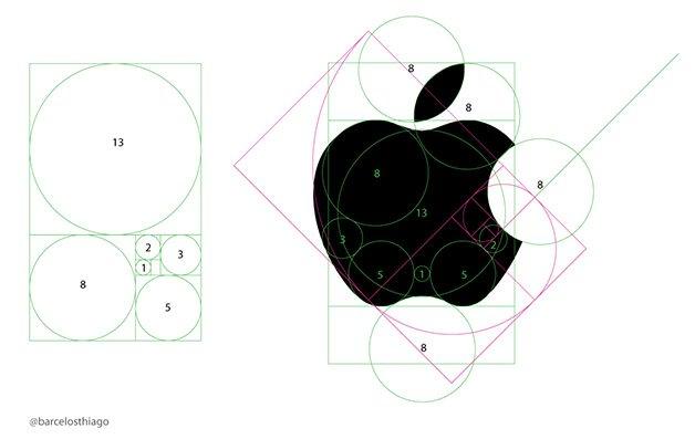apple-aurea