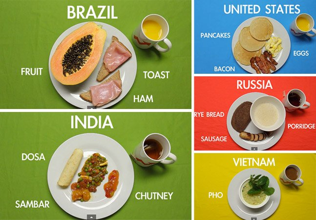 Vídeo mostra as diferenças nos cafés da manhã ao redor do mundo