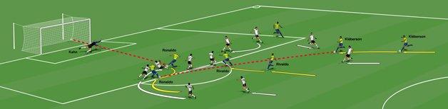 Gols do Brasil ilustrados