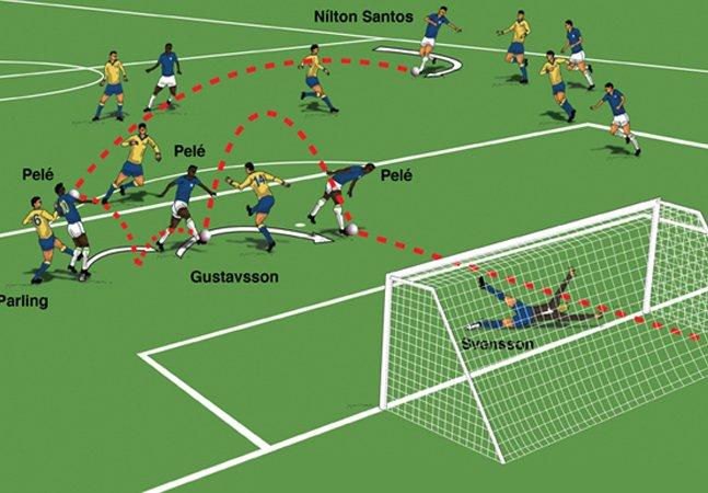 Projeto transforma os mais belos gols das Copas em ilustrações