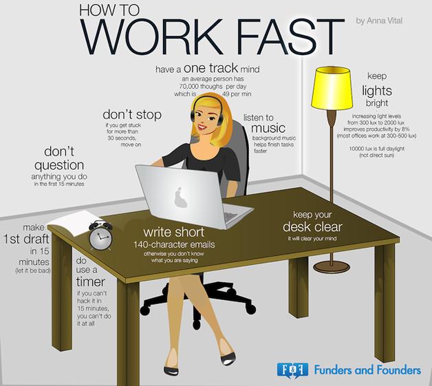 Infográfico para empreendedores