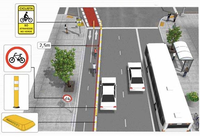 Cidade de São Paulo deve ganhar 400 km de ciclovias até o fim de 2015
