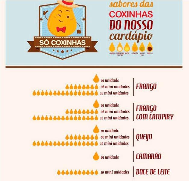 coxinha2