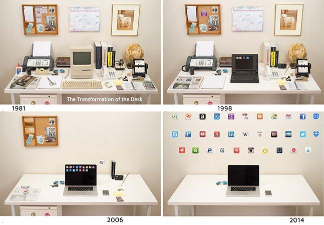 Como a tecnologia transformou nossas mesas de trabalho com o passar dos anos