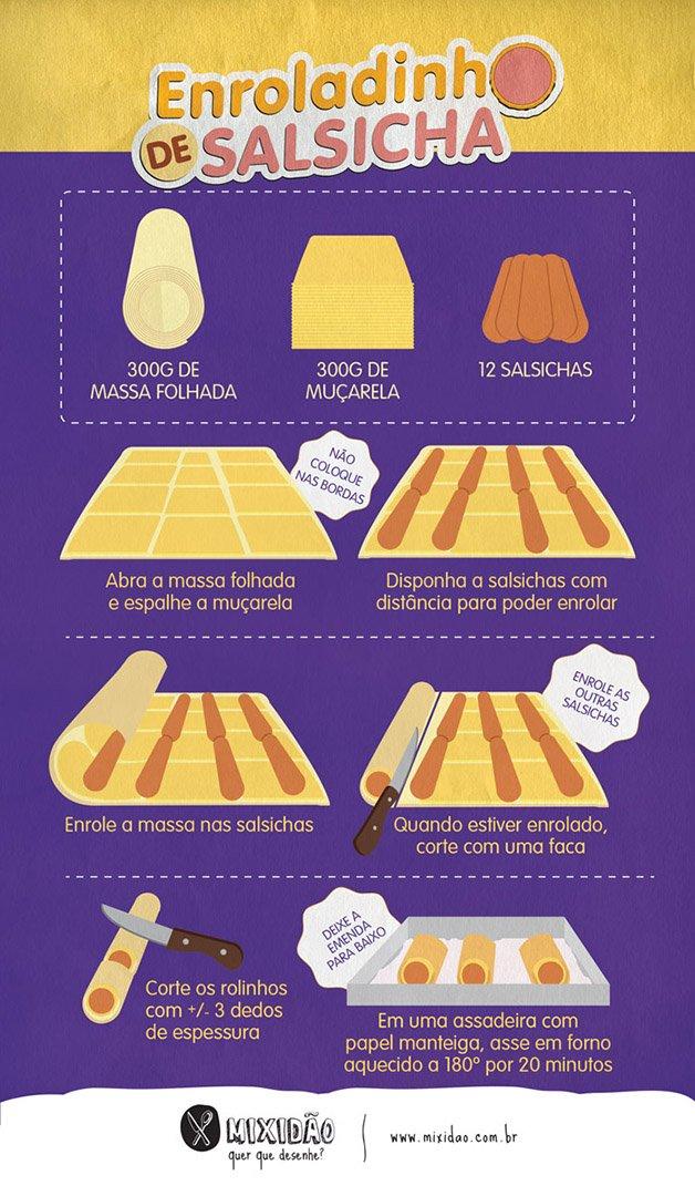 infografico-receita-ilustrada_enroladinho-de-salsicha