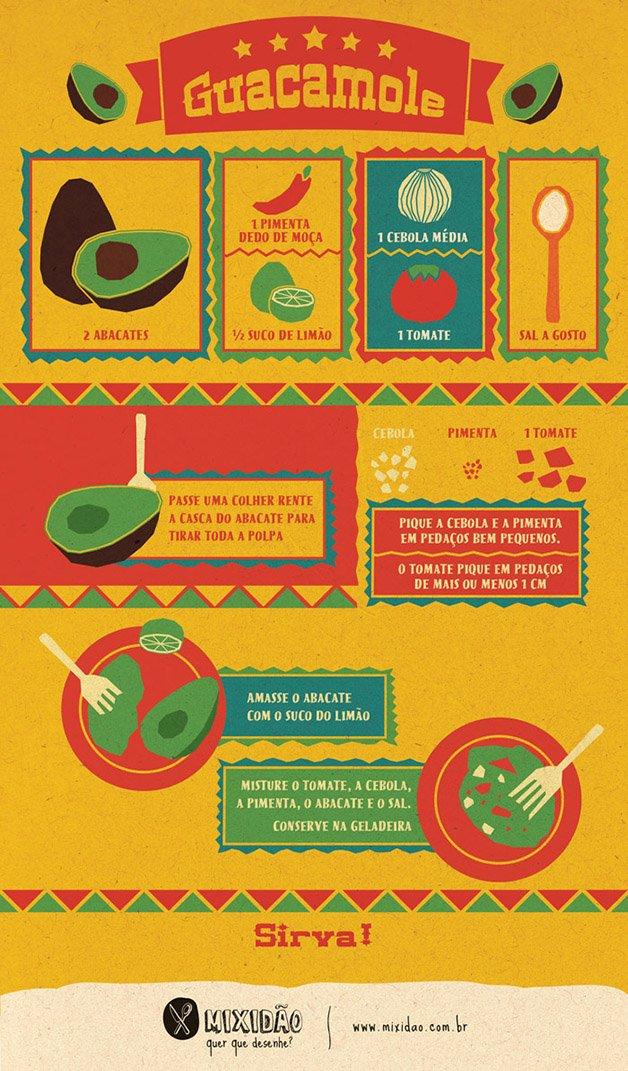 infografico_receita-ilustrada_guacamole