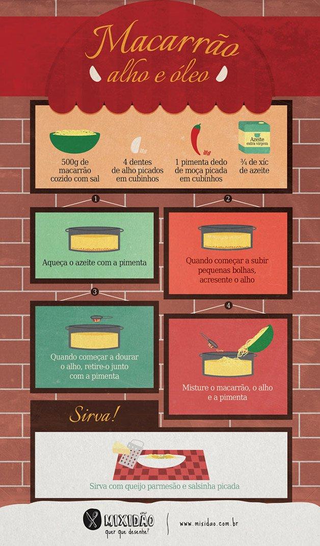 infografico_receita-ilustrada_macarrao-alho-oleo