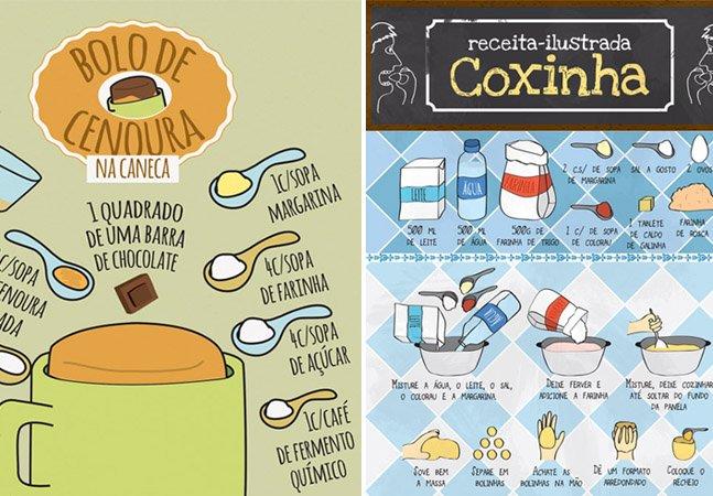 Site cria infográficos ilustrados com receitas fáceis para os leigos na cozinha