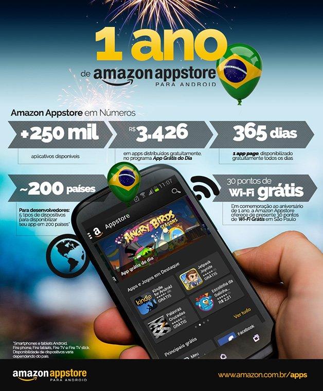 AmazonApp3