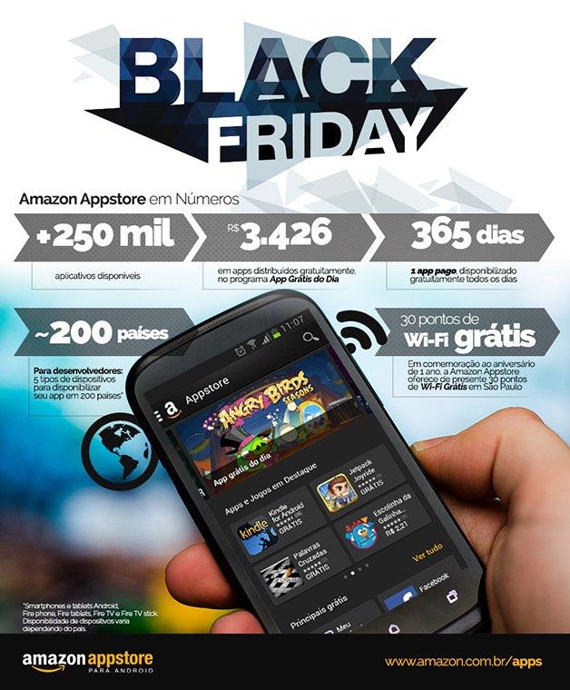 AmazonBF4