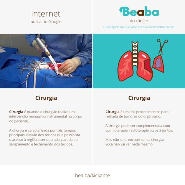 beaba-cancer3