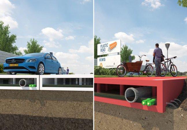 Cidade holandesa planeja usar plástico reciclado como alternativa sustentável ao asfalto