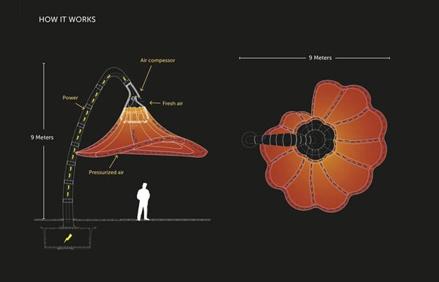 inflating-flowers-warde-hq-architects-jerusalem-12