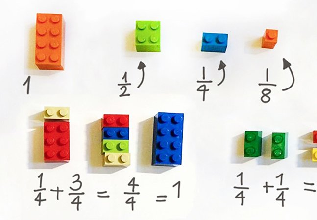 Professora inova e mostra como é possível ensinar frações matemáticas de forma divertida
