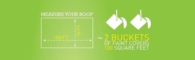 """""""Meça seu telhado. Dois baldes de tinta cobrem 100 pés quadrados (aproximadamente 30 metros quadrados)"""""""