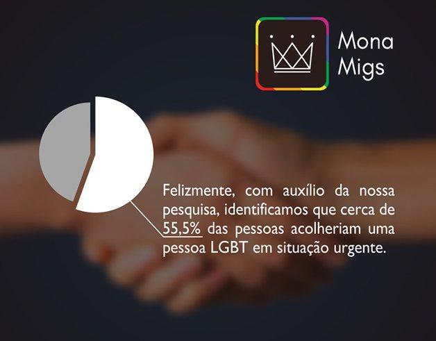 MONAMIGS2