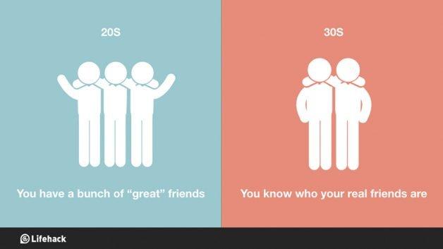 20s-vs-30s-personality-change-1