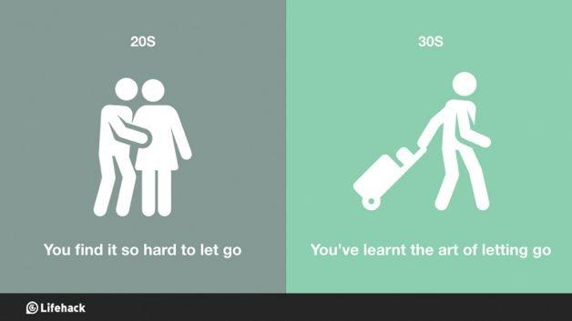 20s-vs-30s-personality-change-2