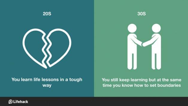 20s-vs-30s-personality-change-7