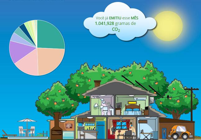 App te ajuda a economizar na conta de luz e, de quebra, a poupar o meio ambiente