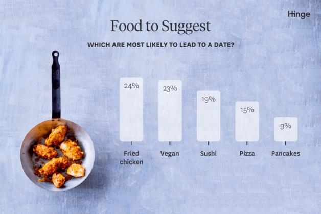 hinge_bestfoods