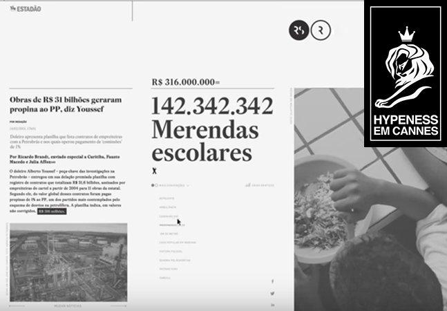 Ferramenta mostra tudo o que o Brasil poderia comprar com o dinheiro envolvido em denúncias de corrupção