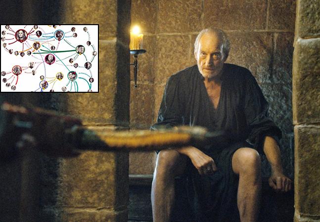 Eles criaram um fluxograma das traições que resultaram em mortes em Game of Thrones