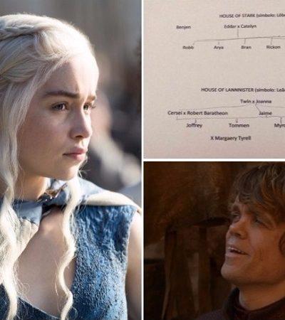 As 'colinhas' de Game of Thrones feitas por uma senhora de 87 anos podem tirar as dúvidas de muita gente
