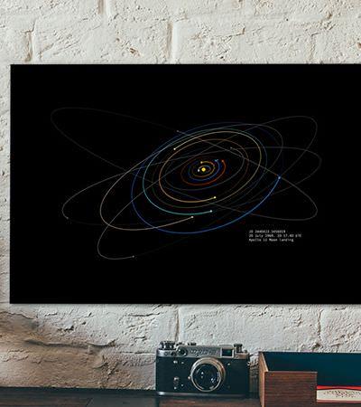 Pôsteres personalizados feitos com dados da NASA mostram o sistema solar no exato momento de seu nascimento