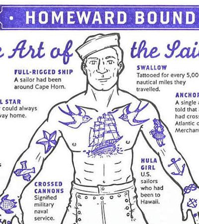 Este pôster explica os significados das tatuagens old school mais conhecidas
