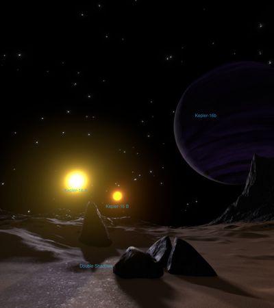 Você já pode visitar planetas fora do Sistema Solar – e ainda ganha pôsteres