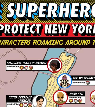 Este mapa detalha qual super-herói protege qual bairro de Nova York