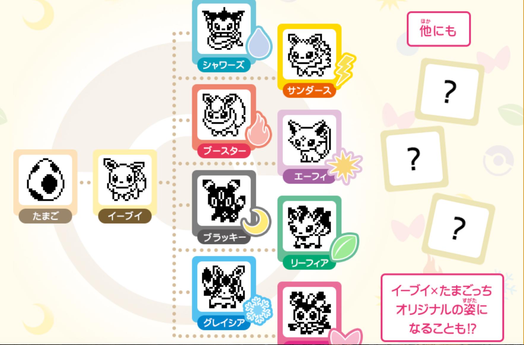 Tamagotchi pokemon 3