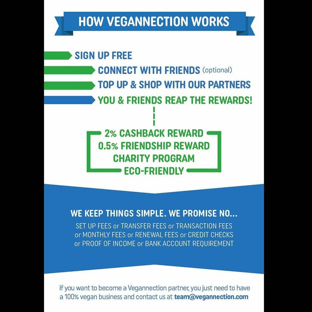 Vegannection 2