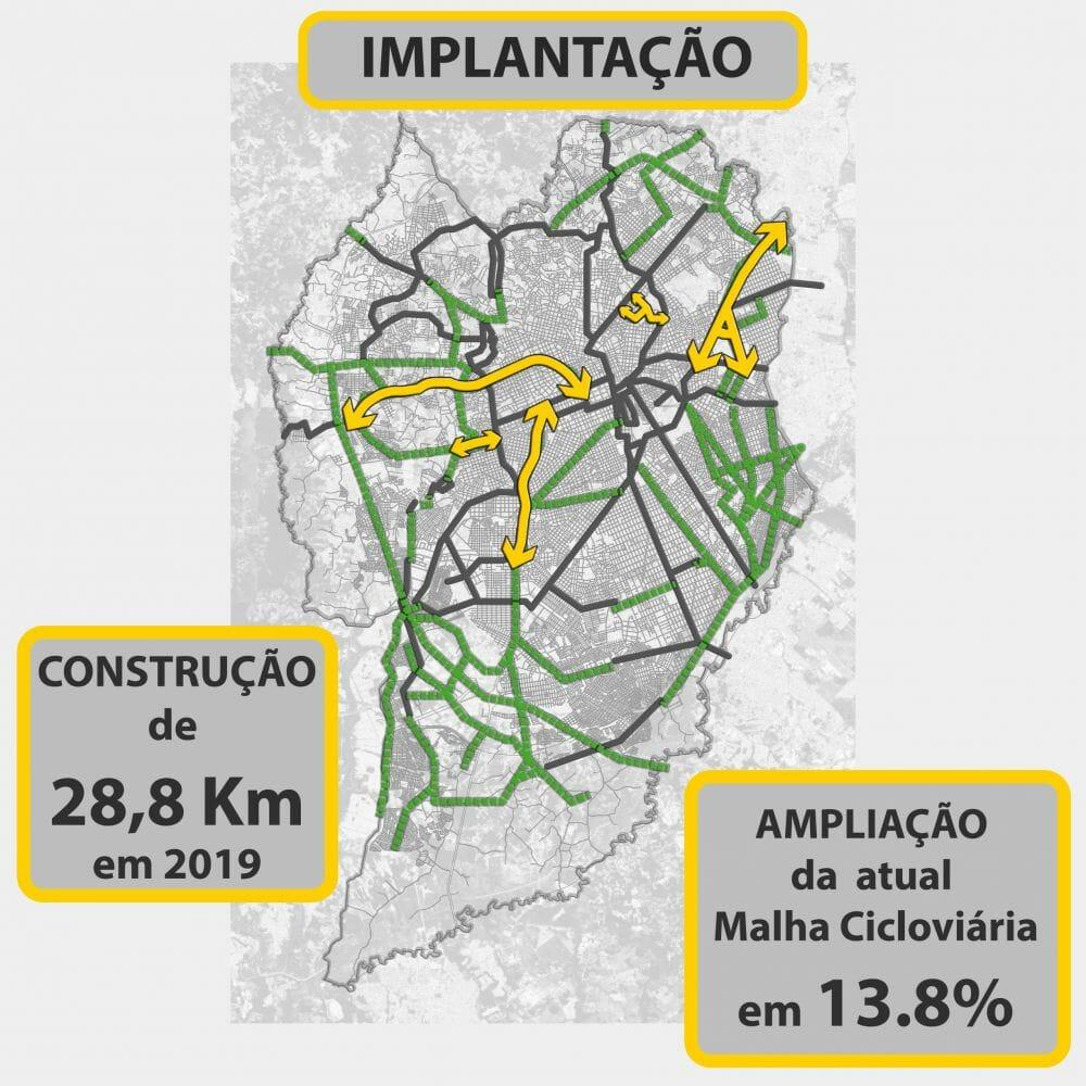 Mapa de implantação de ciclovias em Curitiba
