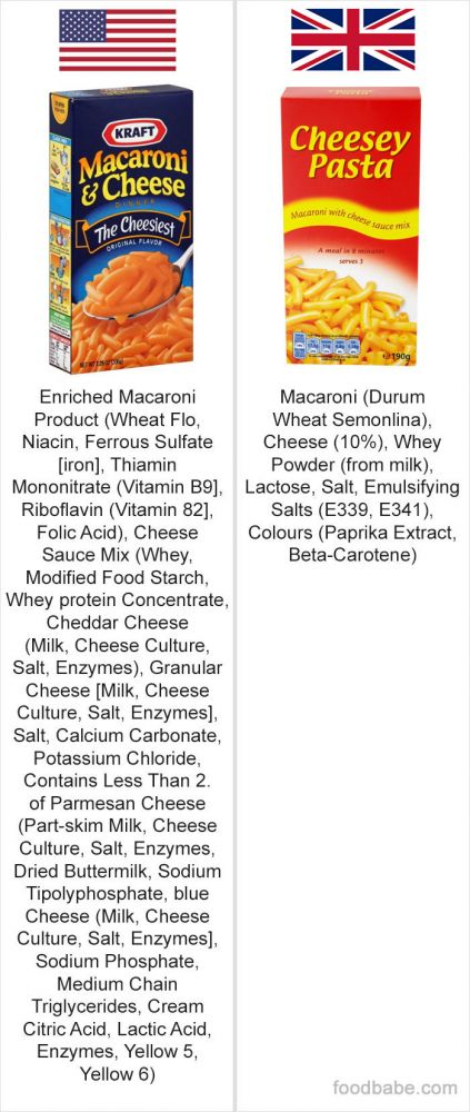 diferença ingredientes EUA e Reino Unido 7