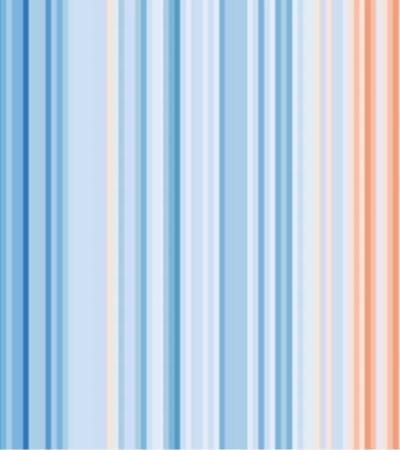 Gráfico usa cores para mostrar mudança de temperatura na Terra de 1901 a 2018
